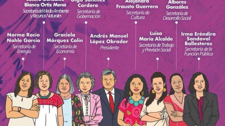 gabinete-mujeres-high